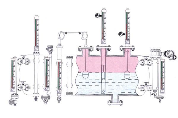 智能型磁敏<strong>电子双色液位计</strong>